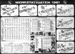 Poster Werkstattdaten 1981
