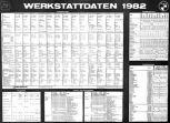 Poster Werkstattdaten 1982